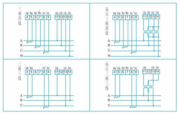 网络仪表信号输入接线图